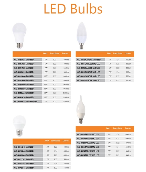 Bulbs And Greengo Lamps Greengo Products Products qzpUGSMV